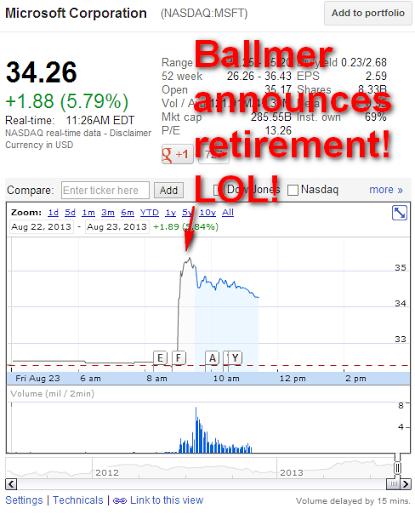 Ballmer retires stock spike