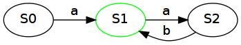 automa-linguaggio.png