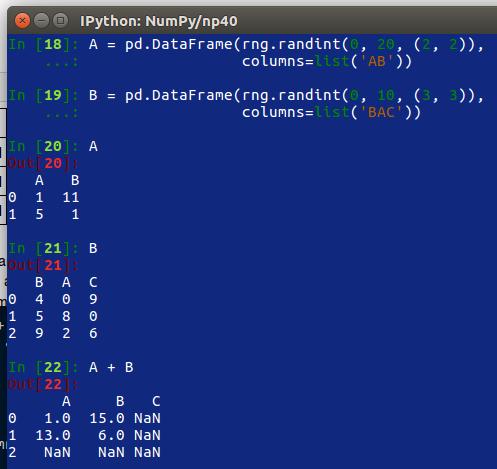Python   Ok, panico   Pagina 18