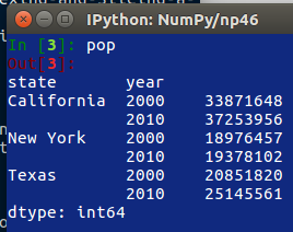 Mice Imputation Python