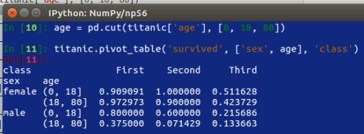 Python | Ok, panico | Pagina 17