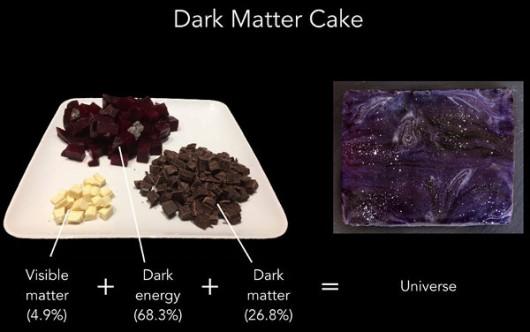 slide_4_physics_cakes